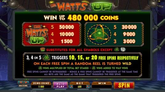 Players Palace featuring the Video Slots Dr Watts Up with a maximum payout of $200,000