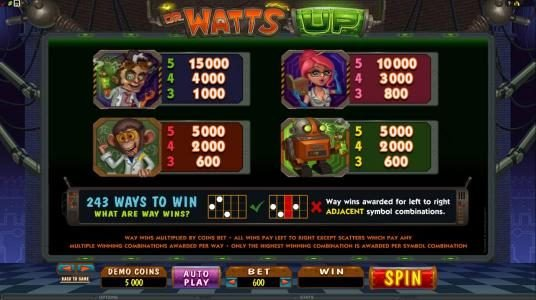 Vera&John featuring the Video Slots Dr Watts Up with a maximum payout of $200,000