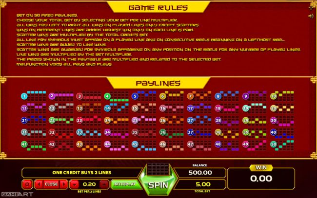 Spintropolis featuring the Video Slots Dragon King with a maximum payout of $500
