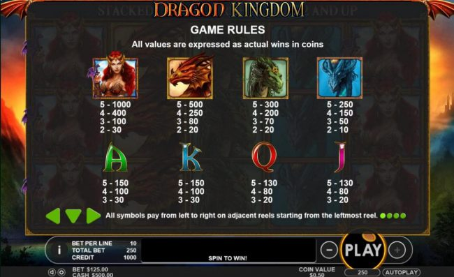 Play slots at MANSION: MANSION featuring the Video Slots Dragon Kingdom with a maximum payout of $50,000