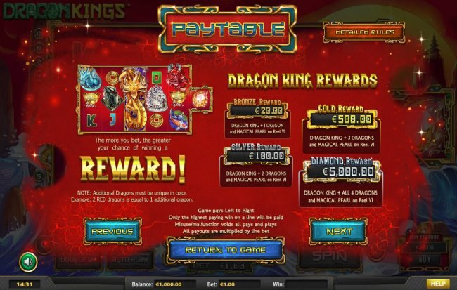 Superior featuring the Video Slots Dragon Kings NJP with a maximum payout of $280,785