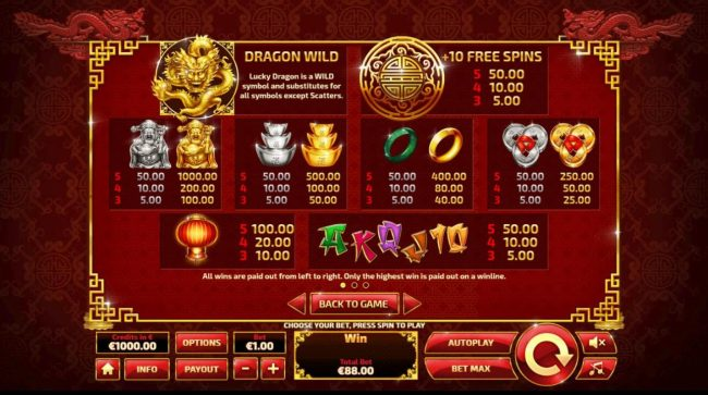 Royale24 featuring the Video Slots Dragon Riches with a maximum payout of $88,000