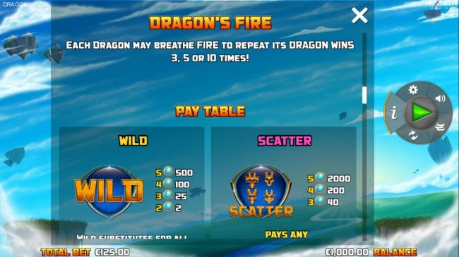 Deuce Club featuring the Video Slots Dragon Wins with a maximum payout of $10,000