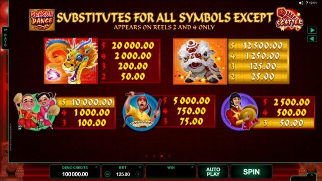 Fika Casino featuring the Video Slots Dragon Dance with a maximum payout of $60,000