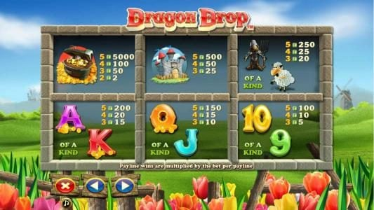 Diamond 7 featuring the Video Slots Dragon Drop with a maximum payout of $10,000