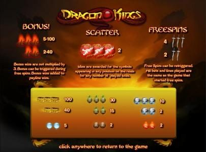 Casino Superlines featuring the Video Slots Dragon Kings with a maximum payout of $5,000