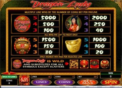 Golden Boys Bet featuring the Video Slots Dragon lady with a maximum payout of $25,000