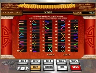 Tangiers featuring the Video Slots Dragon Lair with a maximum payout of $250,000