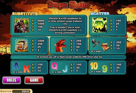 Miami Club featuring the Video Slots Dragon Master with a maximum payout of $80,000