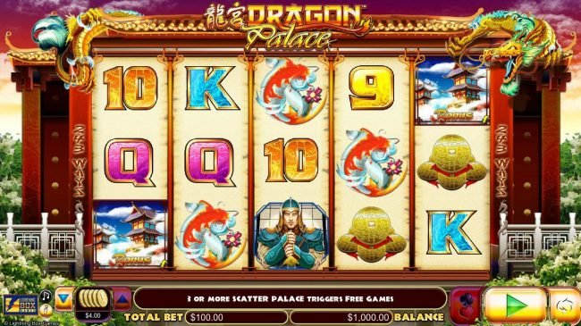 Slots Million featuring the Video Slots Dragon Palace with a maximum payout of $4,000