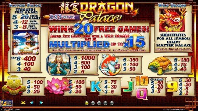 Dragon Palace :: Slot game symbols paytable