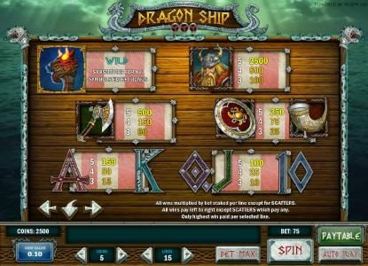 Vegas Hero featuring the Video Slots Dragon Ship with a maximum payout of $625