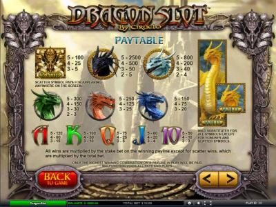 Dragon Slot :: scatter, wild and slot game symbols paytable