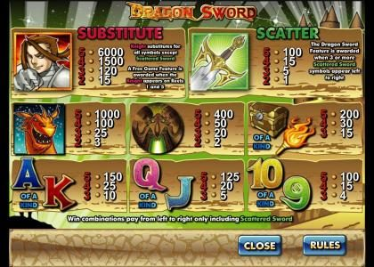 Play slots at TS: TS featuring the Video Slots Dragon Sword with a maximum payout of $120,000