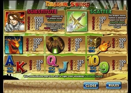 888 Casino featuring the Video Slots Dragon Sword with a maximum payout of $120,000
