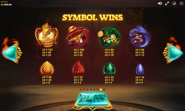 Dragon's Fire :: Low Value Symbols