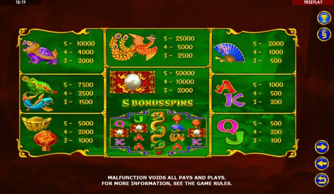 Buran featuring the Video Slots Dragon's Gift with a maximum payout of $50,000