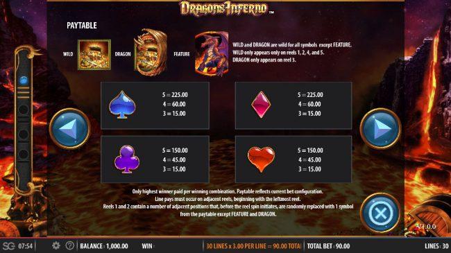Dragon's Inferno :: Low Value Symbols