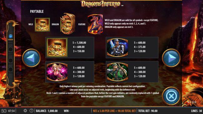 Dragon's Inferno :: High Value Symbols
