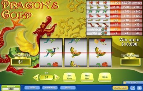 Dragon's Gold :: Main game board featuring three reels and 1 payline with a $100,000 max payout