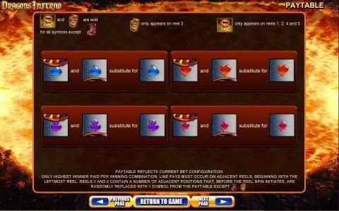 Dragon's Inferno :: Slot Game Symbols Paytable continued - Only highest winner paid per winning combination. Paytable reflects current bet configuration. Line pays must occur on adjacent reels, beginning with the leftmost reel.