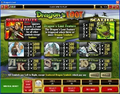 Casino Moons featuring the video-Slots Dragon's Loot with a maximum payout of $20,000
