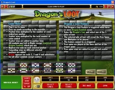 Captain Cooks featuring the video-Slots Dragon's Loot with a maximum payout of $20,000