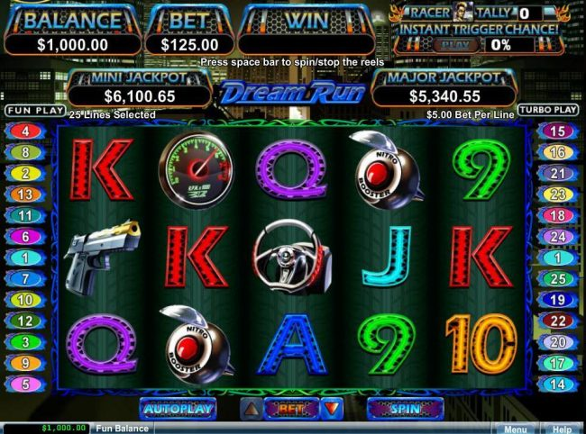 Mighty Slots featuring the Video Slots Dream Run with a maximum payout of $250,000