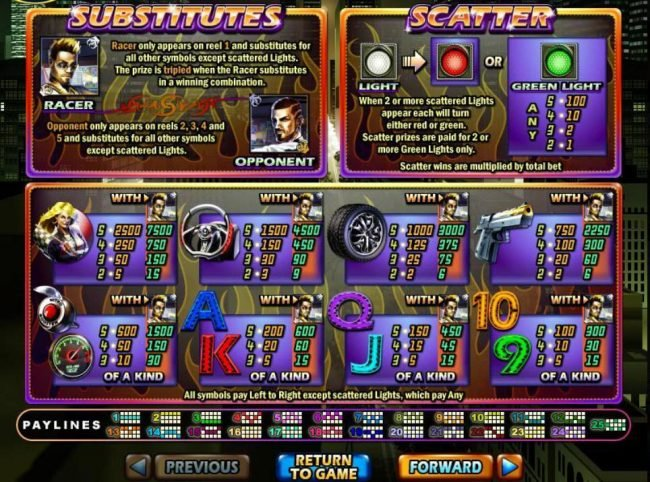 Slotastic featuring the Video Slots Dream Run with a maximum payout of $250,000