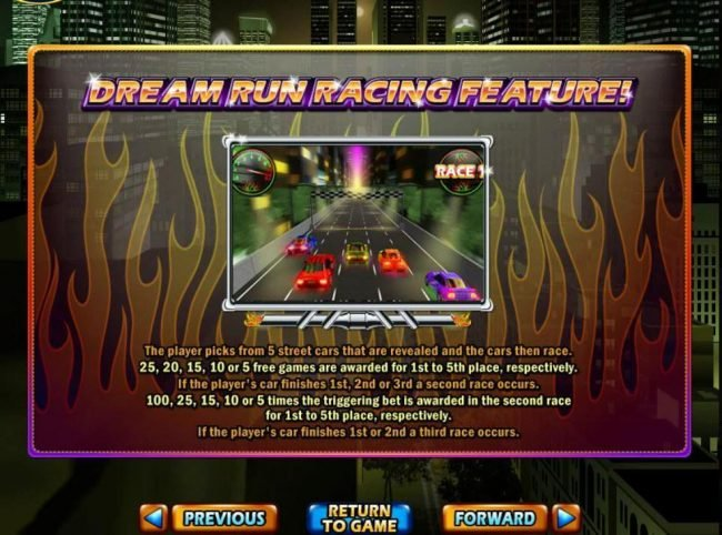 Dream Run Racing Feature - The player picks from 5 street cars that are revealed and the cars then race. 25, 20, 15, 10 or 5 free games are awarded for 1st to 5th place, respectively.