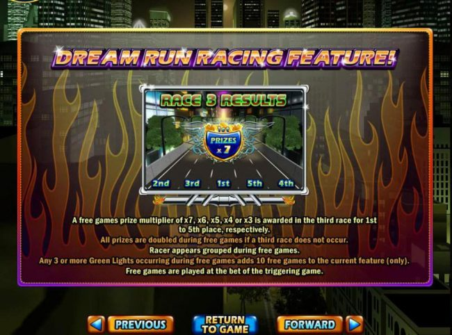 A free games prize multiplier of x7, x6, x5, x4 or x3 is awarded in the third race for 1st to 5th place, respectively.