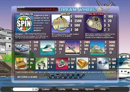 Treasure Island Jackpots featuring the Video Slots Dream Wheel with a maximum payout of $12,500