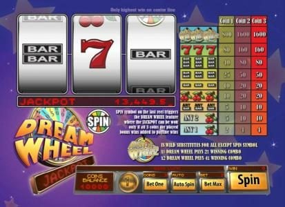 Treasure Island Jackpots featuring the Video Slots Dream Wheel - 3 Reels with a maximum payout of $4,800