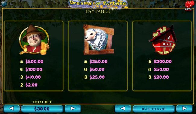 Euro Slots featuring the Video Slots Dreams of Fortune with a maximum payout of $121,500