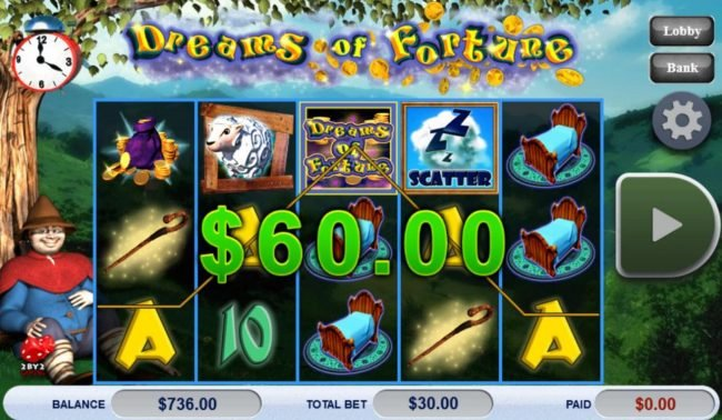 Lucky Me Slots featuring the Video Slots Dreams of Fortune with a maximum payout of $121,500
