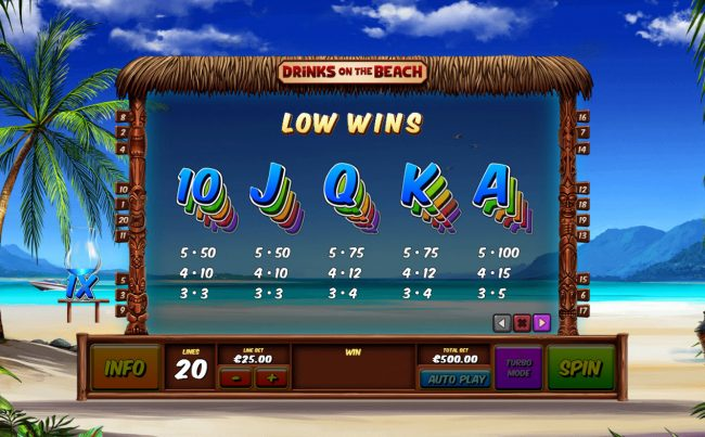 Play slots at LesA Casino: LesA Casino featuring the Video Slots Drinks on the Beach with a maximum payout of $250,000