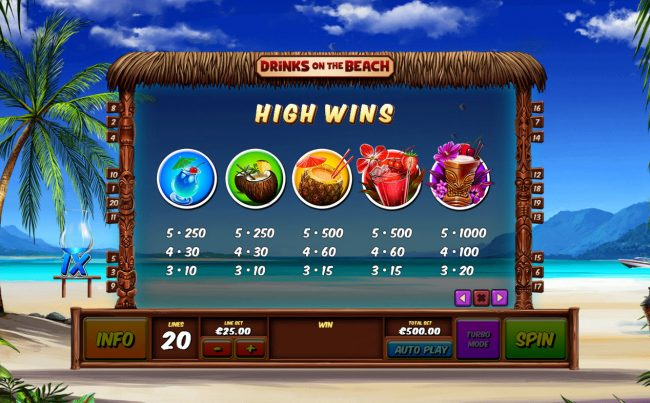 Crown Europe featuring the Video Slots Drinks on the Beach with a maximum payout of $250,000