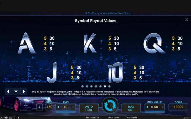 Shadowbet featuring the Video Slots Drive Multiplier Mayhem with a maximum payout of $3,750,000