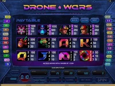 18 Bet featuring the Video Slots Drone Wars with a maximum payout of $4,000