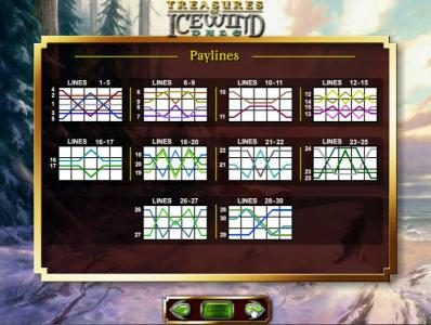 Fika Casino featuring the Video Slots Dungeons & Dragons - Treasure of Icewind Dale with a maximum payout of $250,000