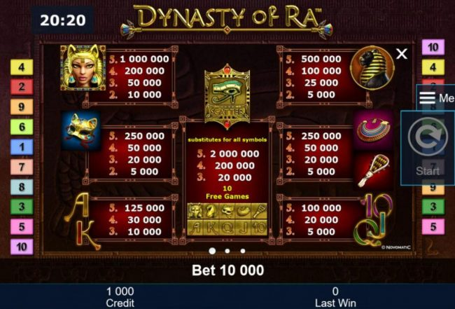 AC Casino featuring the Video Slots Dynasty of Ra with a maximum payout of $2,000,000