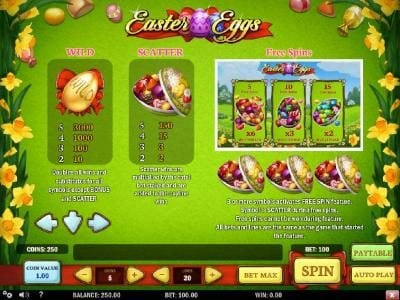 Wild, Scatter and Free Spins paytable