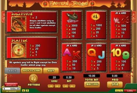 Vegas Winner featuring the Video Slots Eastern Dragon with a maximum payout of $15,000