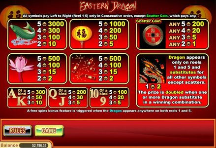 Red Stag featuring the Video Poker Eastern Dragon with a maximum payout of $60,000