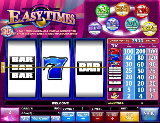 Play slots at Wicked Bet: Wicked Bet featuring the Video Slots Easy Times with a maximum payout of $15,000