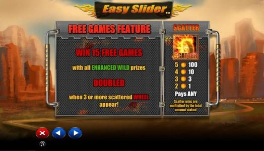 Napoli featuring the Video Slots Easy Slider with a maximum payout of $2,000