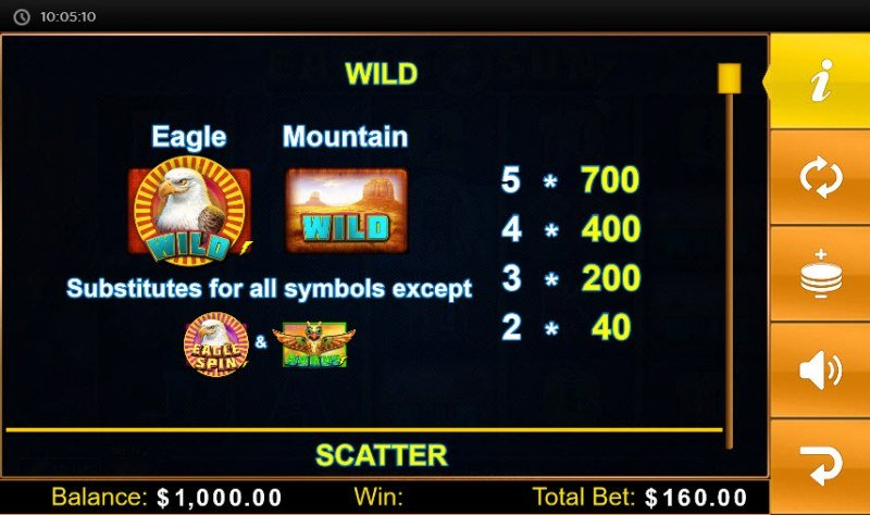 Eagle Sun :: Wild Symbols Rules