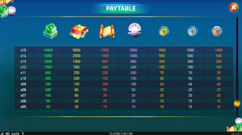East Sea Dragon King :: Paytable