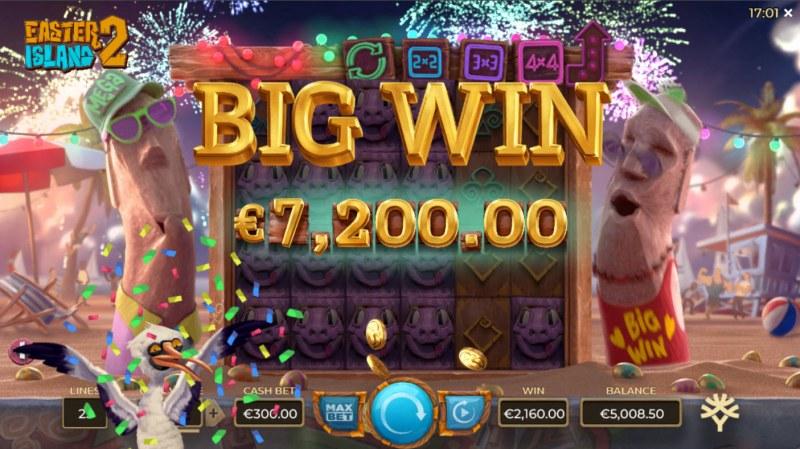 Easter Island 2 :: Big Win