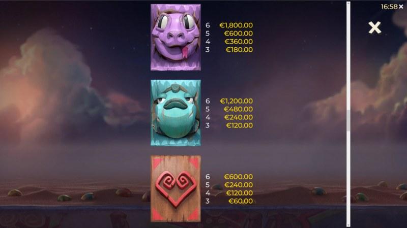 Easter Island 2 :: Paytable - Medium Value Symbols
